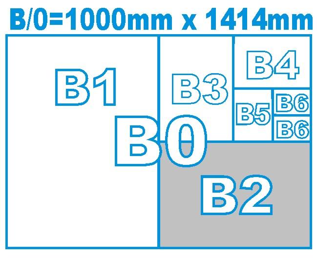 tervrajzfénymásolás, tervrajzmásolás, A3 fénymásolás, A2 fénymásolás, A1 fénymásolás, A0 fénymásolás